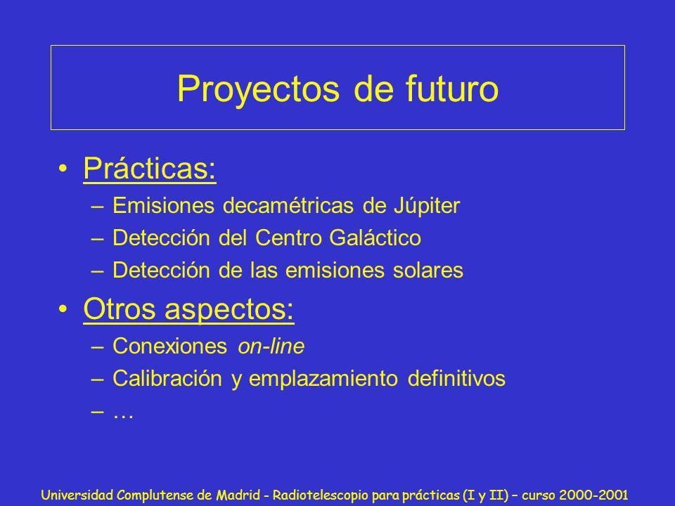 Proyectos de futuro Prácticas: Otros aspectos: