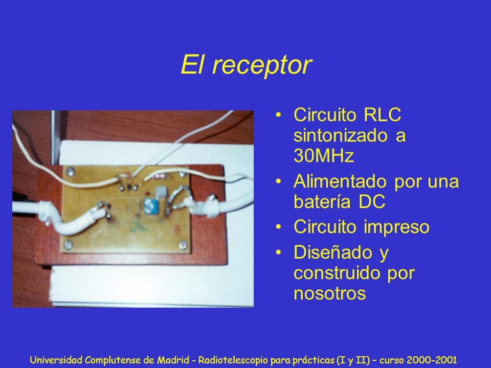 El receptor Circuito RLC sintonizado a 30MHz
