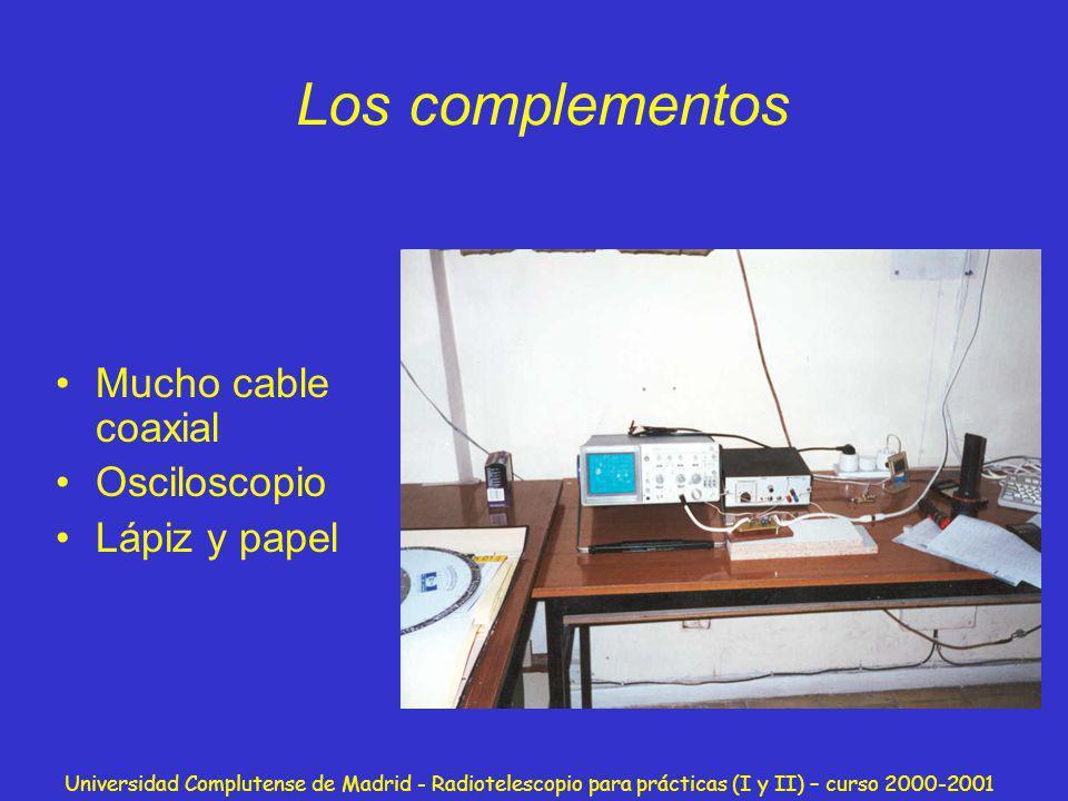 Los complementos Mucho cable coaxial Osciloscopio Lápiz y papel