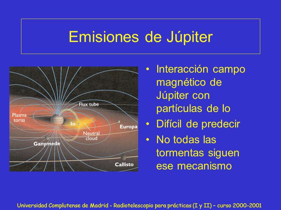 Emisiones de Júpiter Interacción campo magnético de Júpiter con partículas de Io. Difícil de predecir.