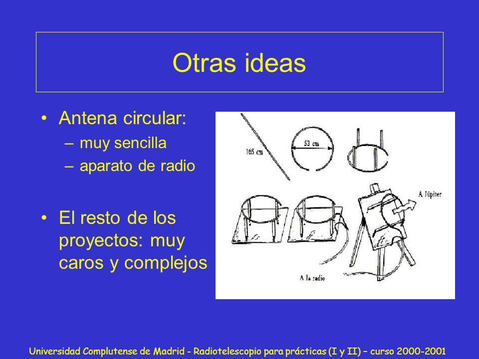 Otras ideas Antena circular: