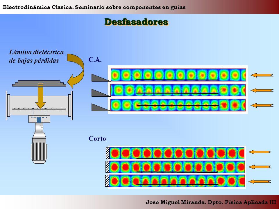 Desfasadores Lámina dieléctrica de bajas pérdidas C.A. Corto