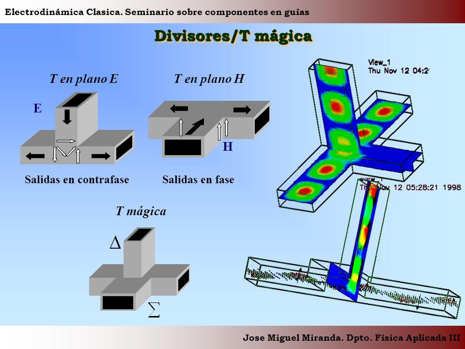 Divisores/T mágica T en plano E T en plano H E H T mágica