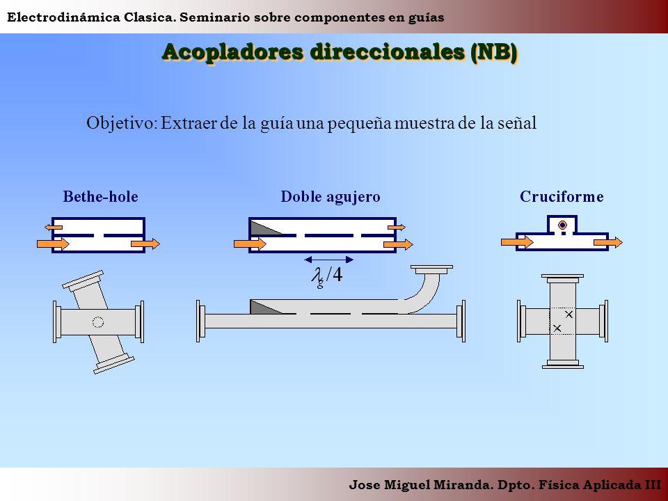Acopladores direccionales (NB)