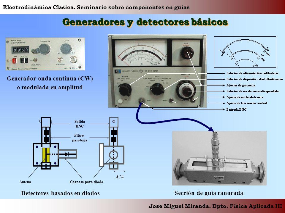 Generadores y detectores básicos