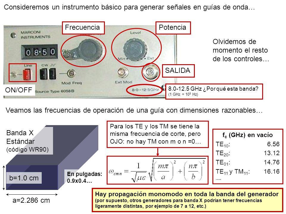 ELECTRODINÁMICA. PRÁCTICA VIRTUAL SOBRE GUÍAS DE ONDA. Curso 2009-2010