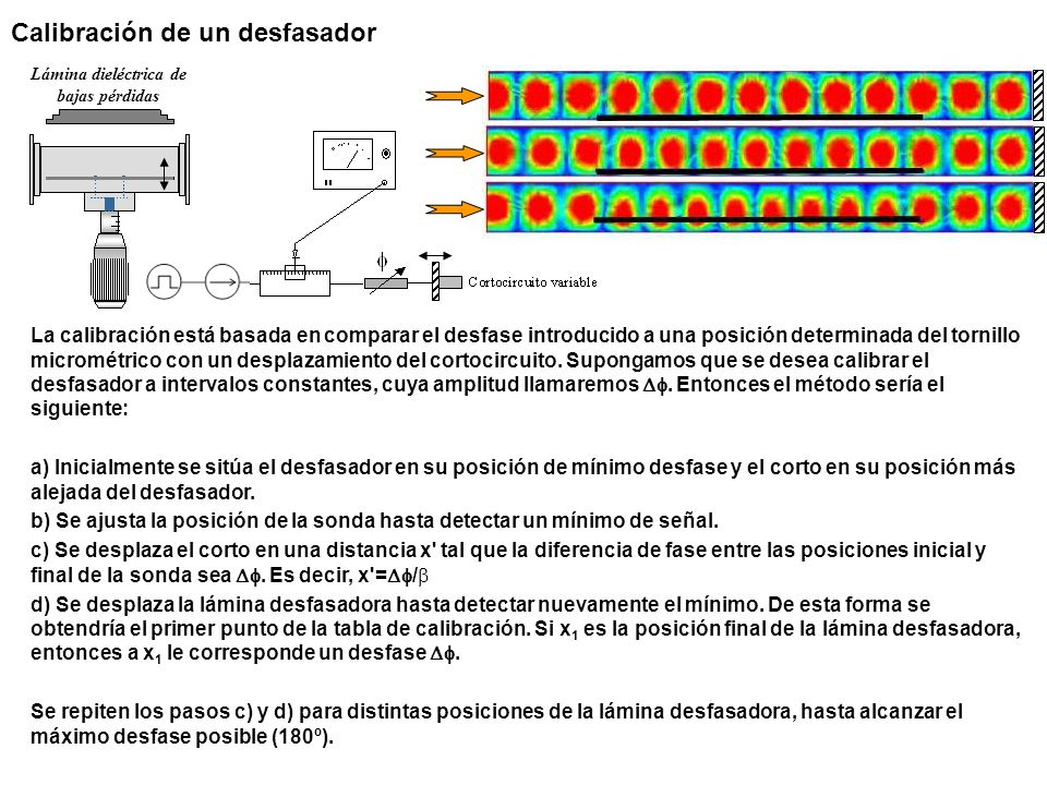 Lámina dieléctrica de bajas pérdidas