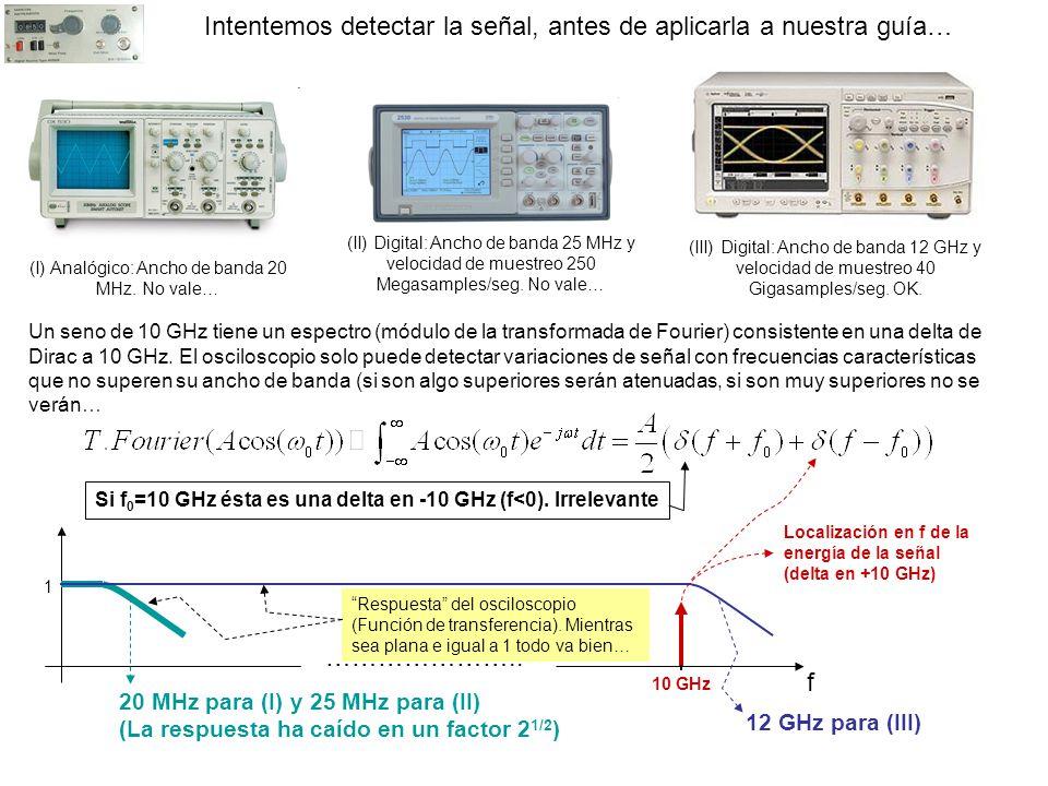 (I) Analógico: Ancho de banda 20 MHz. No vale…