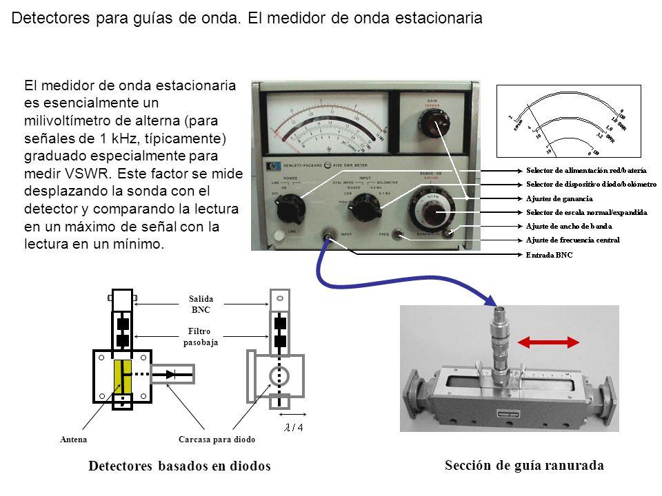 Detectores para guías de onda. El medidor de onda estacionaria