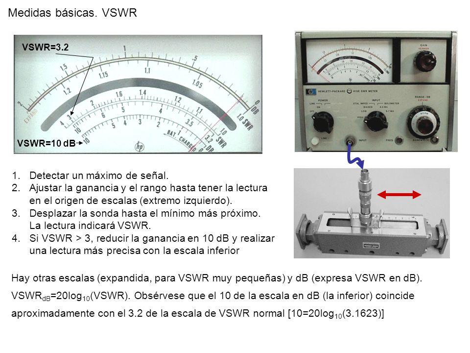 Medidas básicas. VSWR Detectar un máximo de señal.