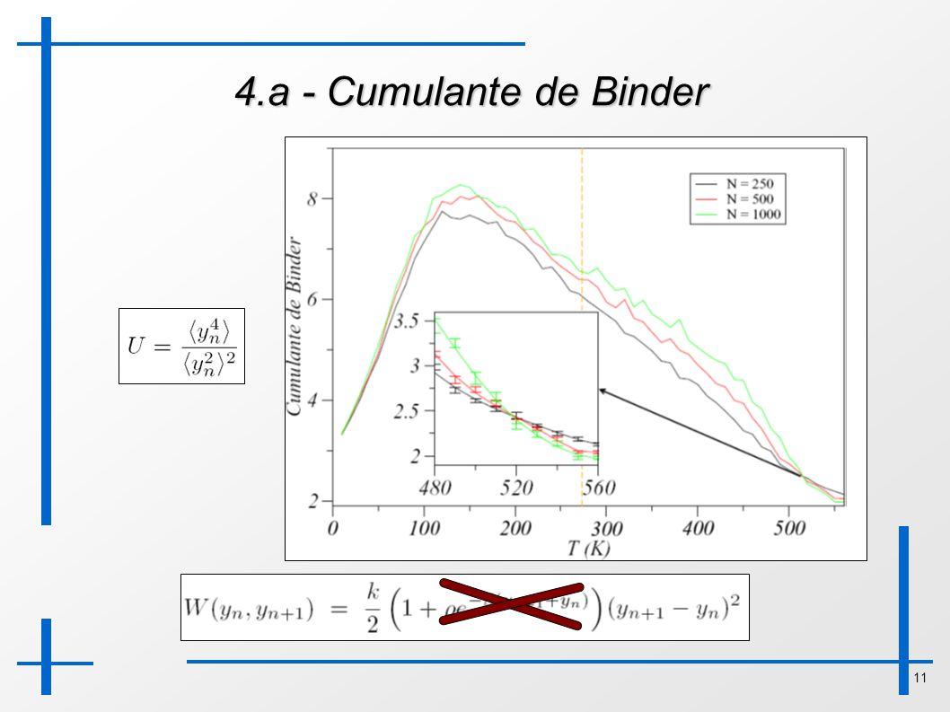 4.a - Cumulante de Binder