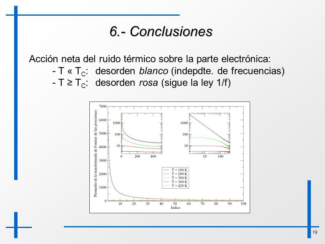 6.- Conclusiones Acción neta del ruido térmico sobre la parte electrónica: - T « TC: desorden blanco (indepdte. de frecuencias)