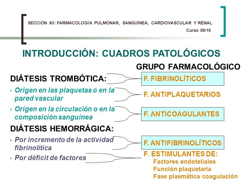 INTRODUCCIÓN: CUADROS PATOLÓGICOS