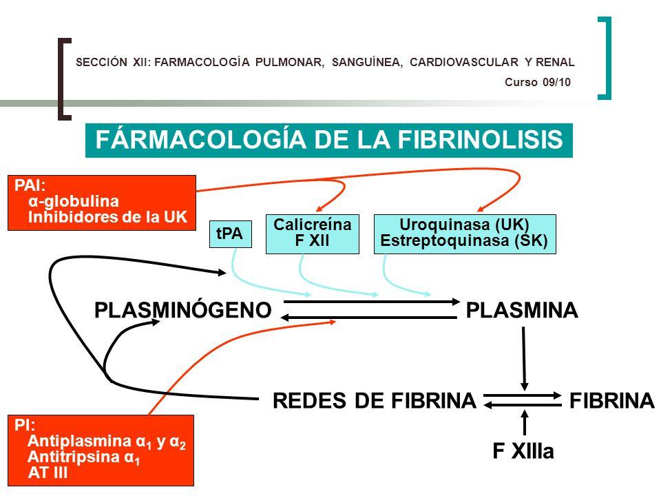 FÁRMACOLOGÍA DE LA FIBRINOLISIS