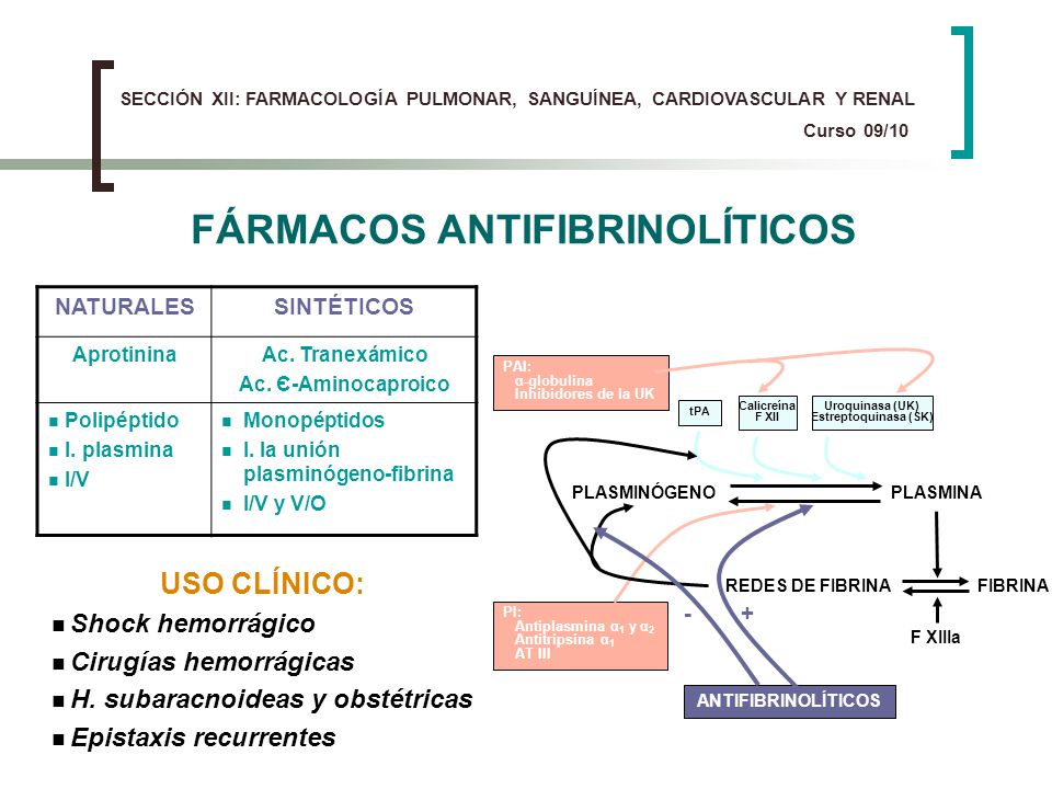 FÁRMACOS ANTIFIBRINOLÍTICOS
