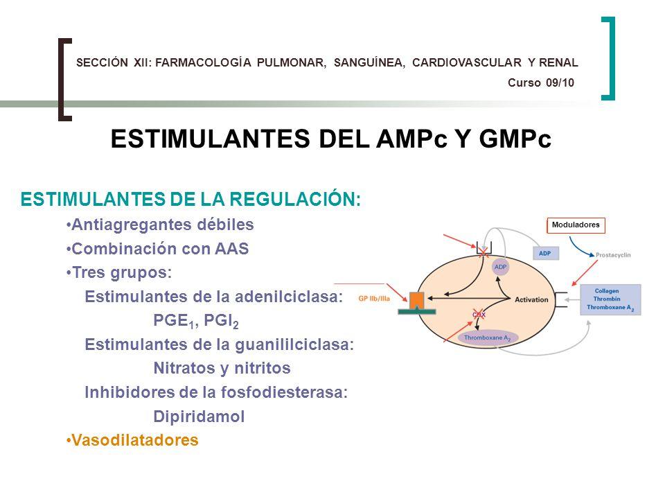 ESTIMULANTES DEL AMPc Y GMPc