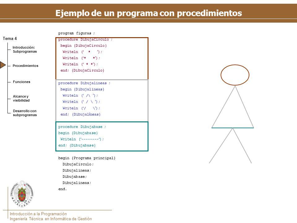 Declaración de procedimientos en Pascal