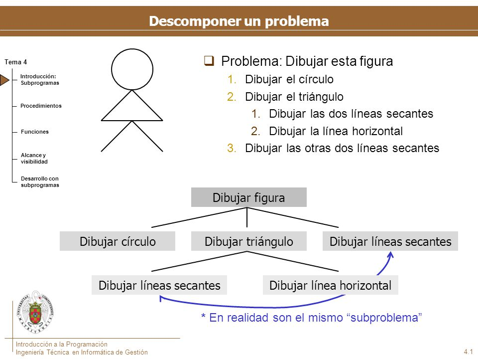 Descomponer un problema de programación