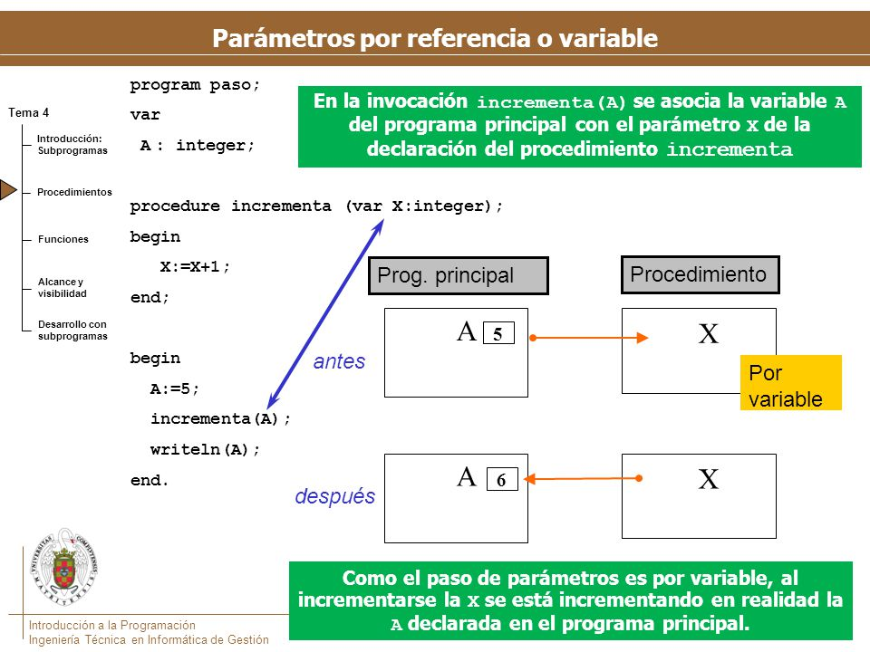No se debe acceder a variables globales (I)