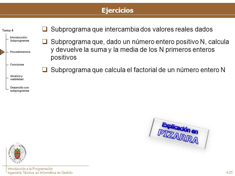 Funciones Son un tipo especial de subprogramas que se pueden emplear dentro de expresiones.