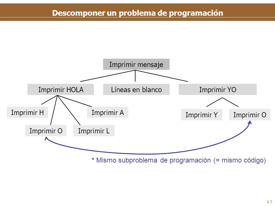 Los subprogramas Subprogramas: bloques de código que llevan a cabo una tarea concreta (= resuelven un subproblema concreto)