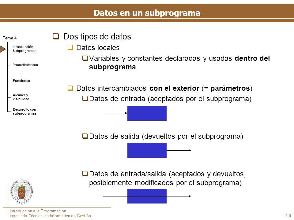 Datos en un subprograma
