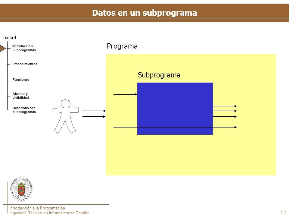 Ejemplos Ejemplo. Subprograma que, dado un número, lo muestra por pantalla. Subprograma que, dado un carácter, devuelve su código ASCII.