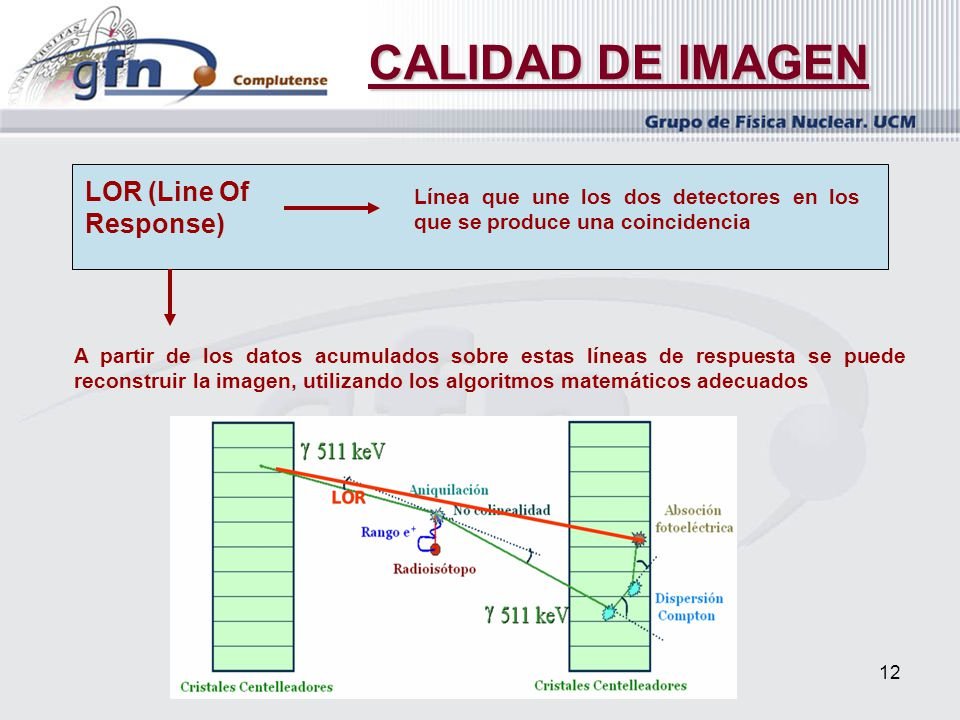 CALIDAD DE IMAGEN LOR (Line Of Response)