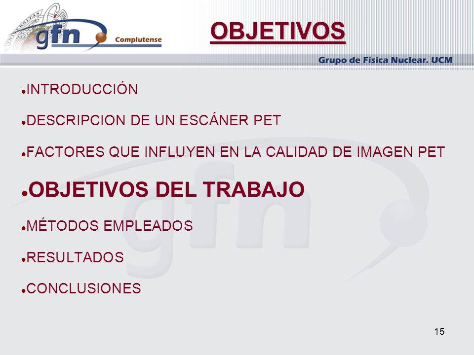 OBJETIVOS OBJETIVOS DEL TRABAJO INTRODUCCIÓN