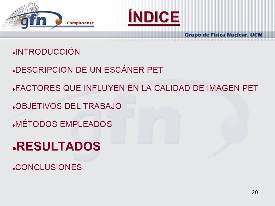 ÍNDICE RESULTADOS INTRODUCCIÓN DESCRIPCION DE UN ESCÁNER PET