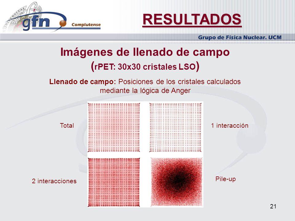 Imágenes de llenado de campo (rPET: 30x30 cristales LSO)