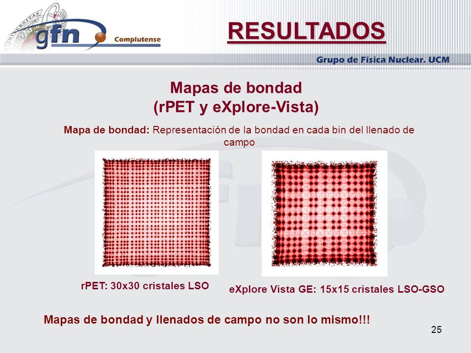 (rPET y eXplore-Vista)