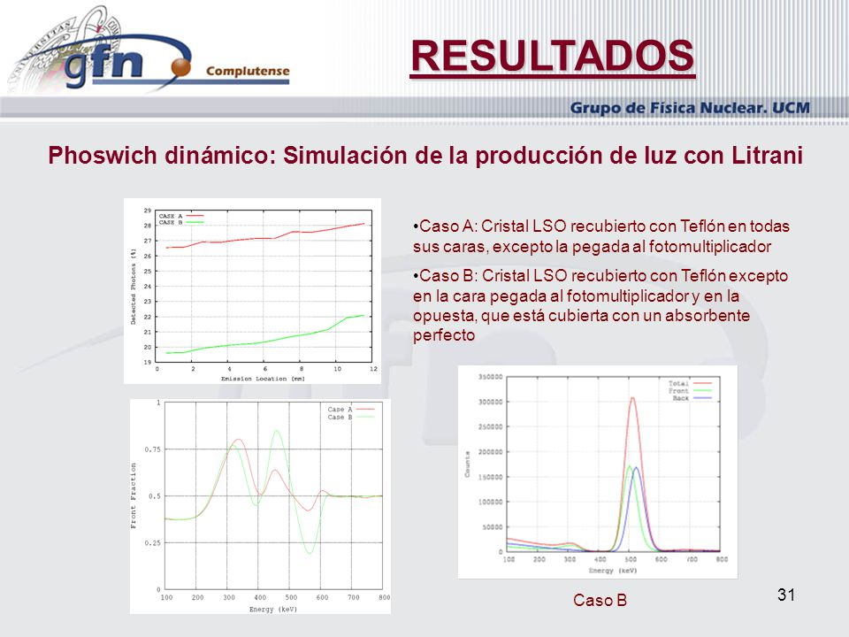 Phoswich dinámico: Simulación de la producción de luz con Litrani