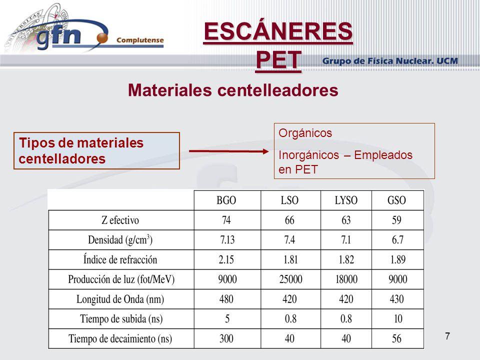 Materiales centelleadores