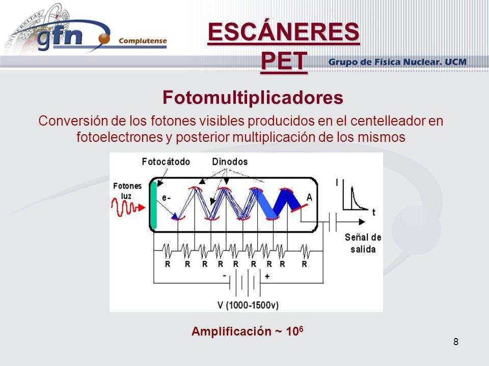 ESCÁNERES PET Fotomultiplicadores
