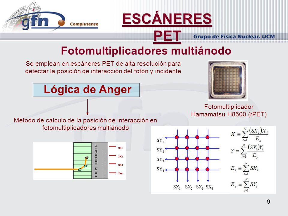 Fotomultiplicadores multiánodo