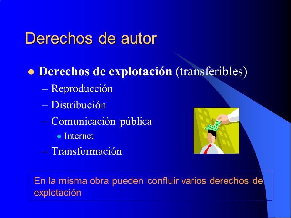 Derechos de autor Derechos de explotación (transferibles) Reproducción