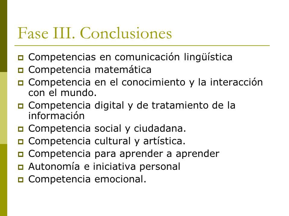 Fase III. Conclusiones Competencias en comunicación lingüística