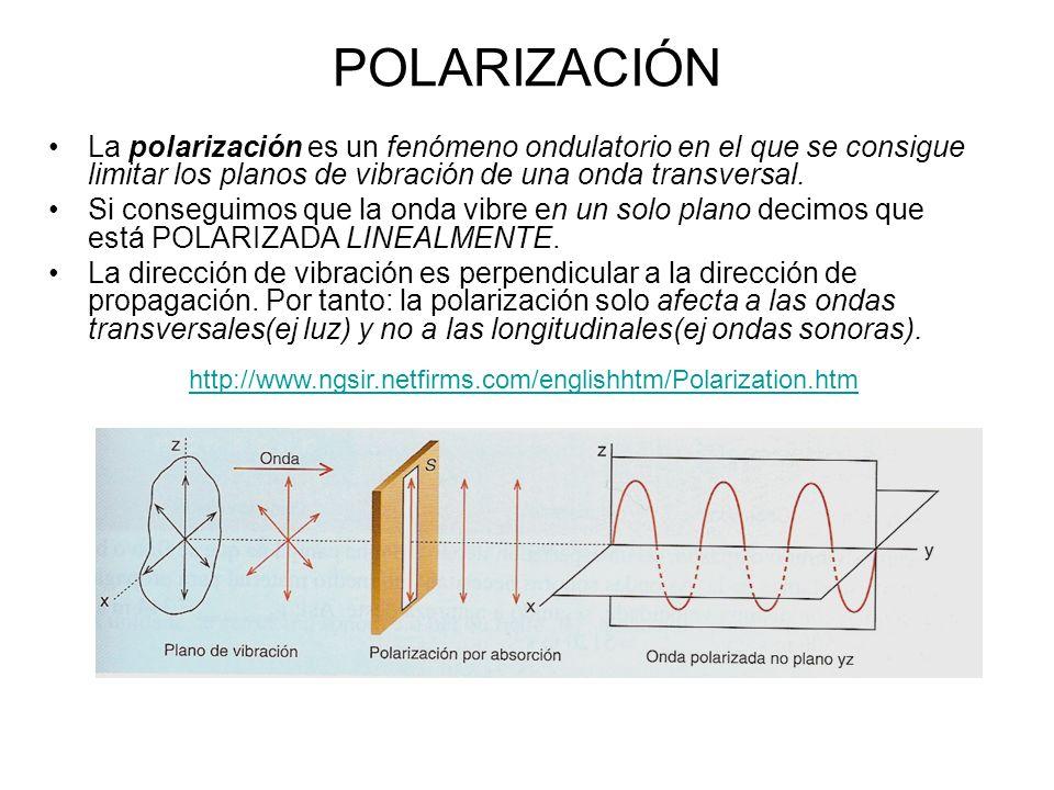 POLARIZACIÓN La polarización es un fenómeno ondulatorio en el que se consigue limitar los planos de vibración de una onda transversal.