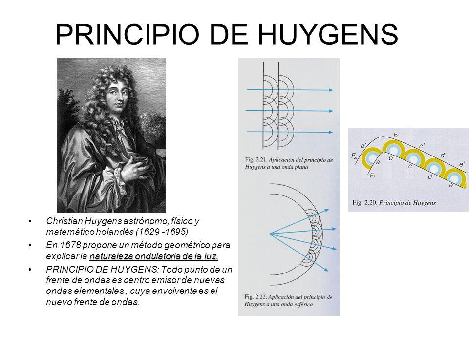 PRINCIPIO DE HUYGENS Christian Huygens astrónomo, físico y matemático holandés (1629 -1695)
