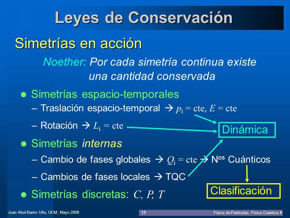 Leyes de Conservación Simetrías en acción