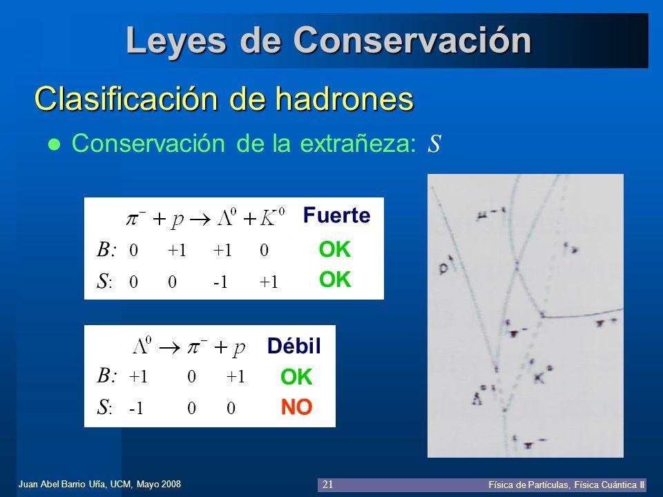 Leyes de Conservación Clasificación de hadrones
