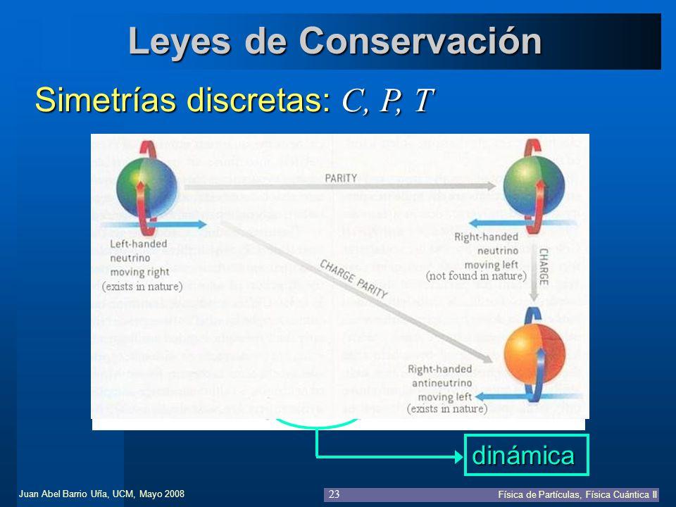 Leyes de Conservación Simetrías discretas: C, P, T