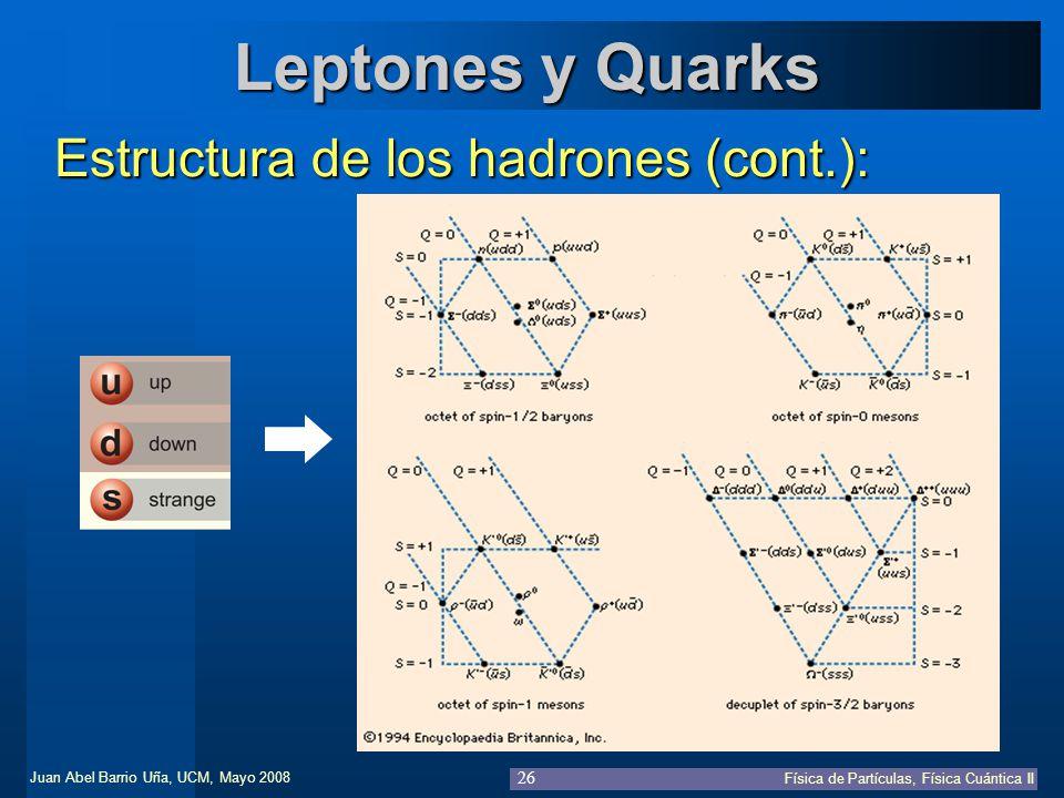 Leptones y Quarks Estructura de los hadrones (cont.):