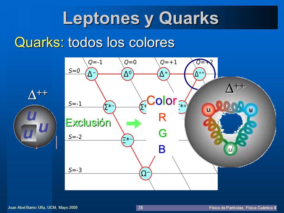 Leptones y Quarks Quarks: todos los colores D++ D++ Color R G
