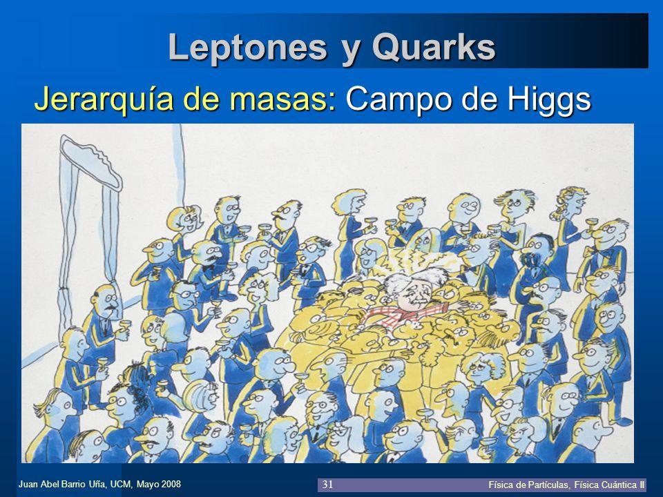 Leptones y Quarks Jerarquía de masas: Campo de Higgs Fin 2ª sesion