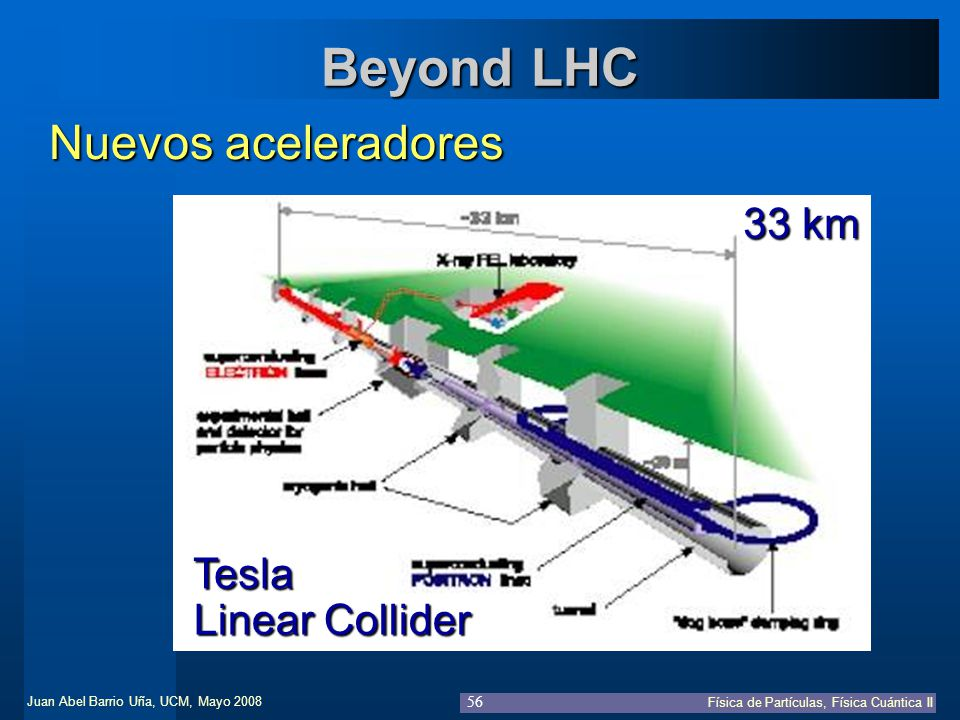 Beyond LHC Nuevos aceleradores 33 km Tesla Linear Collider