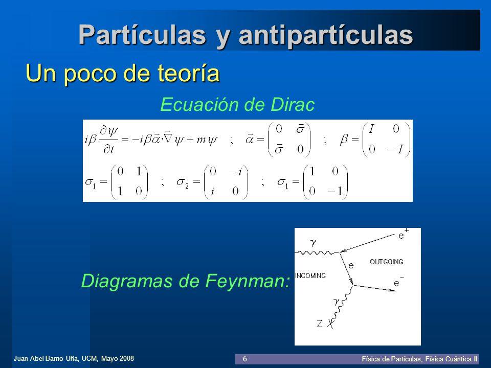 Partículas y antipartículas