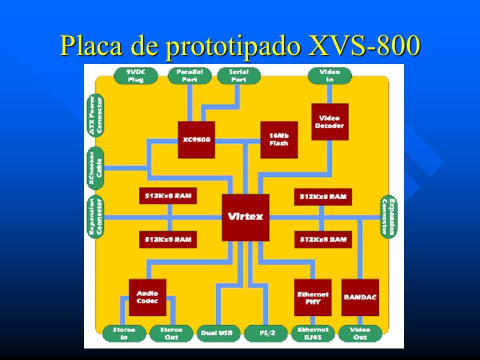 Placa de prototipado XVS-800