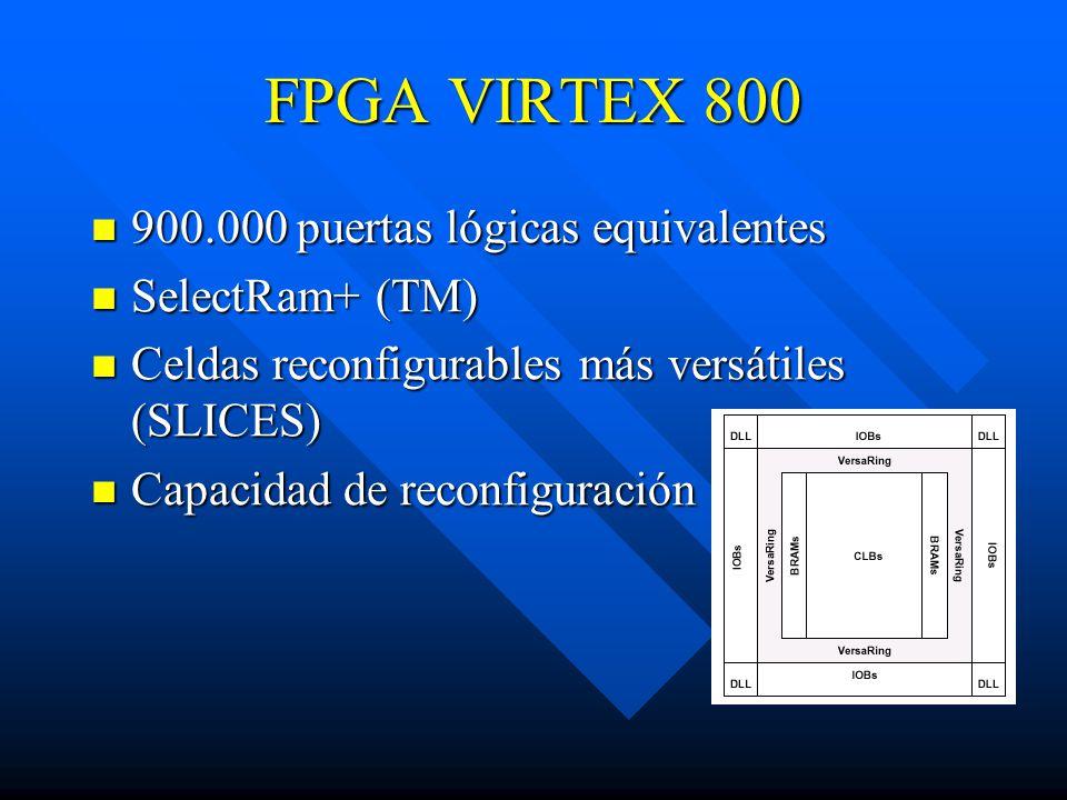 FPGA VIRTEX 800 900.000 puertas lógicas equivalentes SelectRam+ (TM)
